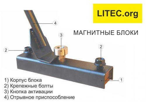 Основного оборудования жби железобетонные изделия старый оскол