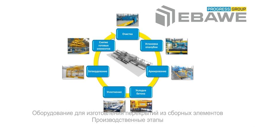 perekritija i sbornije elementi ebawe cikl proizvodstva