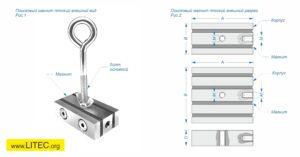 Поисковые магниты их конструкция параметры